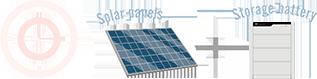 太陽光発電に蓄電池をプラスすると…