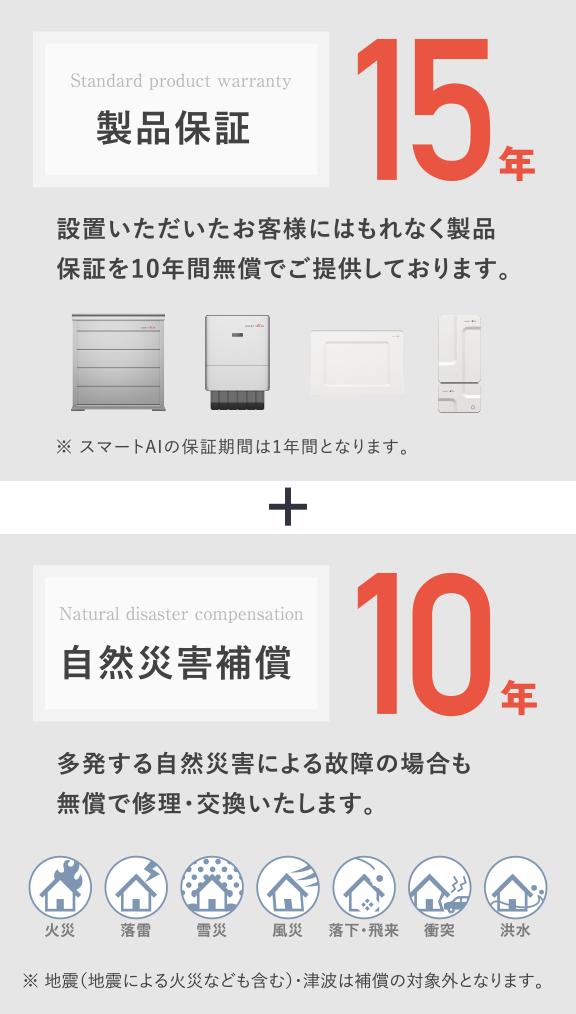 製品保証・自然災害保証について