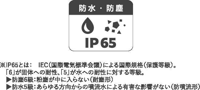 IP65とは?