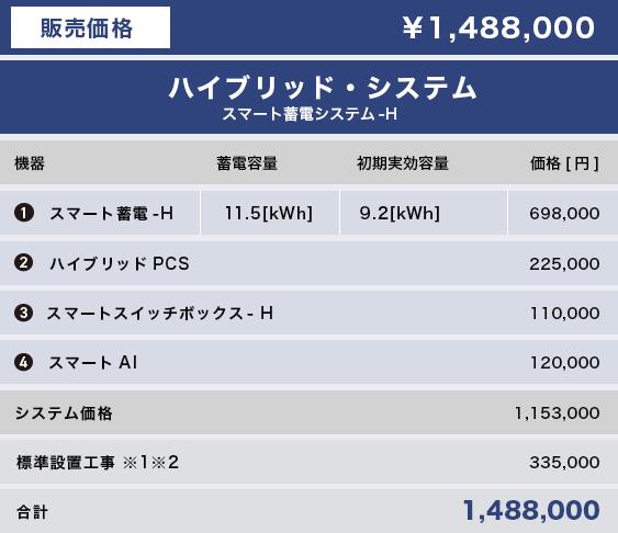 販売価格 ¥1,488,000 ハイブリッド・システム スマート蓄電システム-H