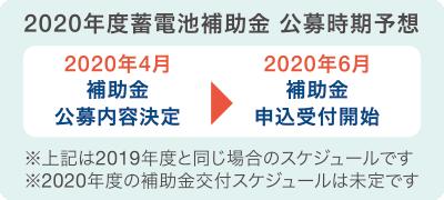 2020年度蓄電池補助金 公募時期予想