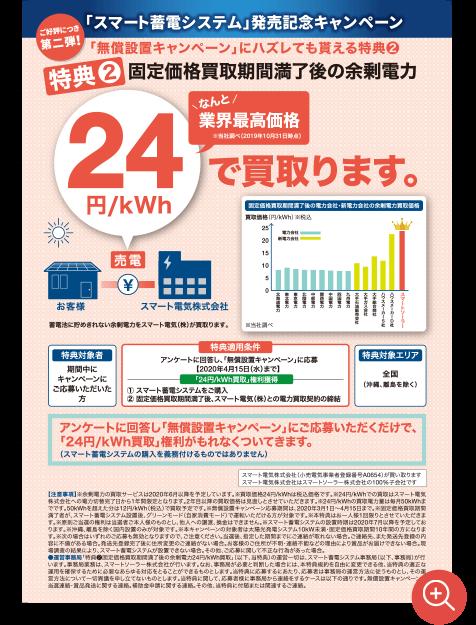 余剰電力を24円/kWhで買取