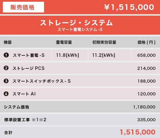 販売価格 ¥1,515,000 ストレージシステム スマート蓄電システム-S