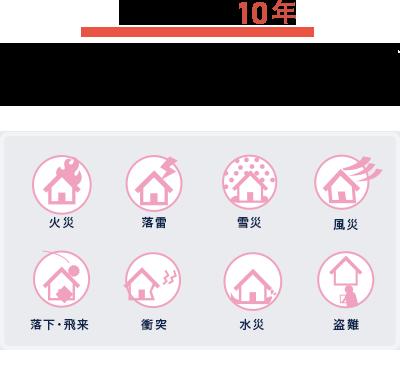 自然災害補償10年:火災・水災など自然災害の原因による製品故障は、スマートソーラーが「無償」で修理・交換します。下記のような8つの災害も補償します。