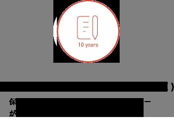 製品保証10年(有償15年保証):保証期間中の製品故障はスマートソーラーが「無償」で修理・交換いたします。