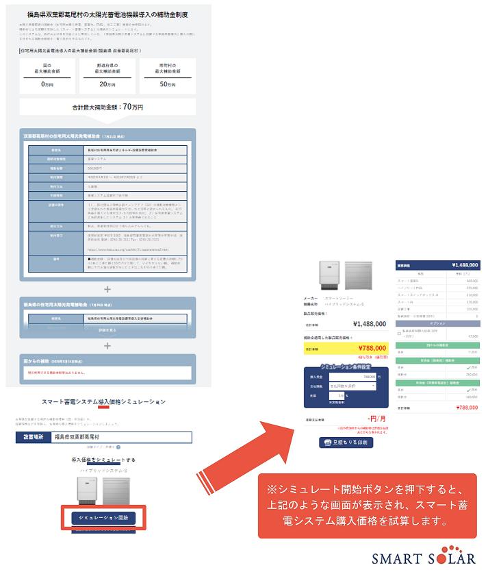 補助金シミュレーションイメージ